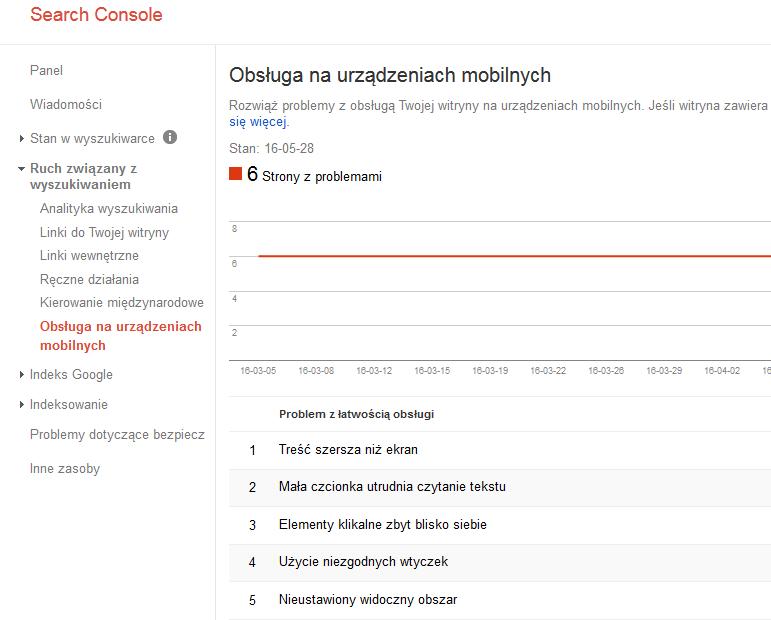 Błędy witryny mobilnej wnarzędziu Google Search Console