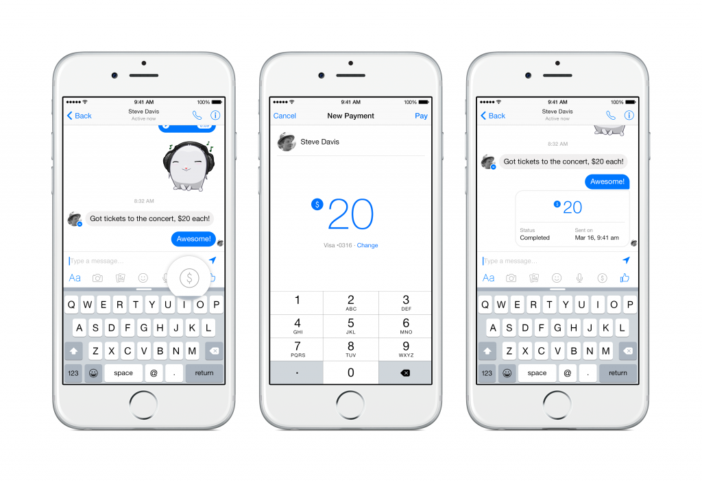 Przelewy waplikacji Messenger – performance360.pl