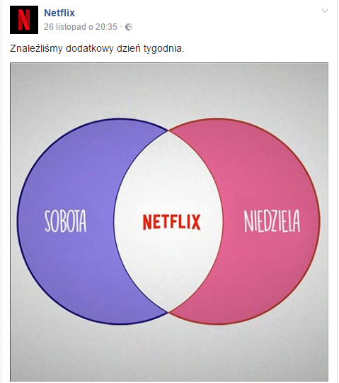Netflix - komunikacja marki na Facebooku