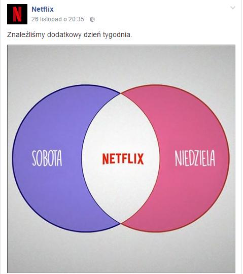 Netflix - komunikacja marki naFacebooku